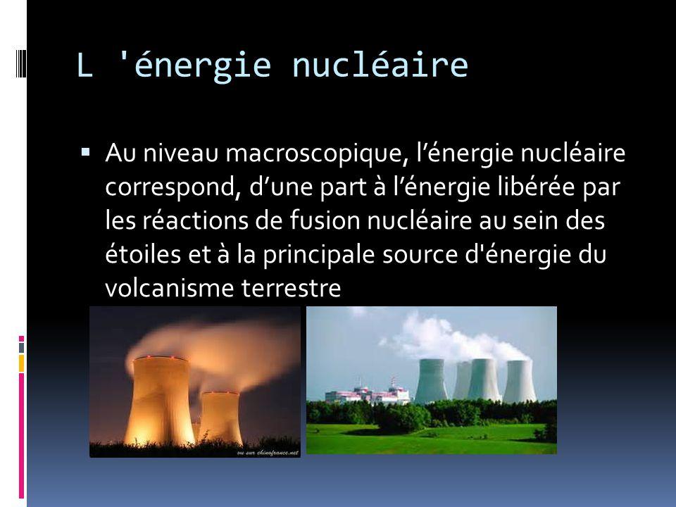 L énergie nucléaire