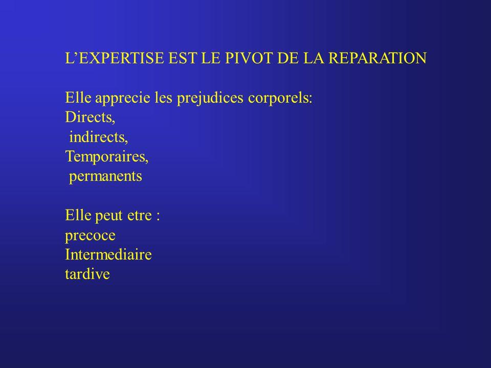 L'EXPERTISE EST LE PIVOT DE LA REPARATION