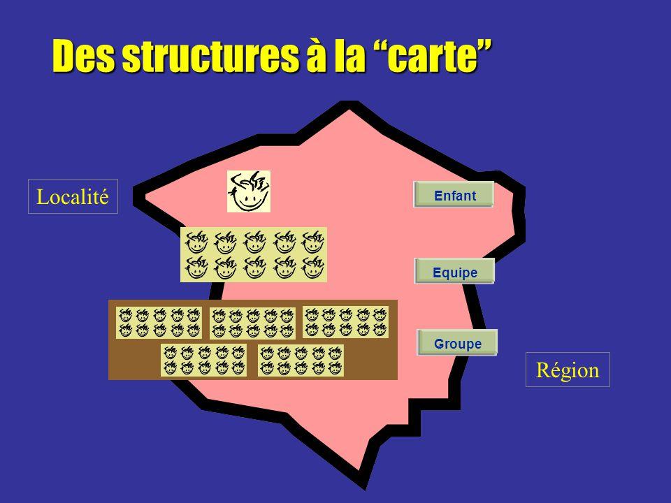 Des structures à la carte