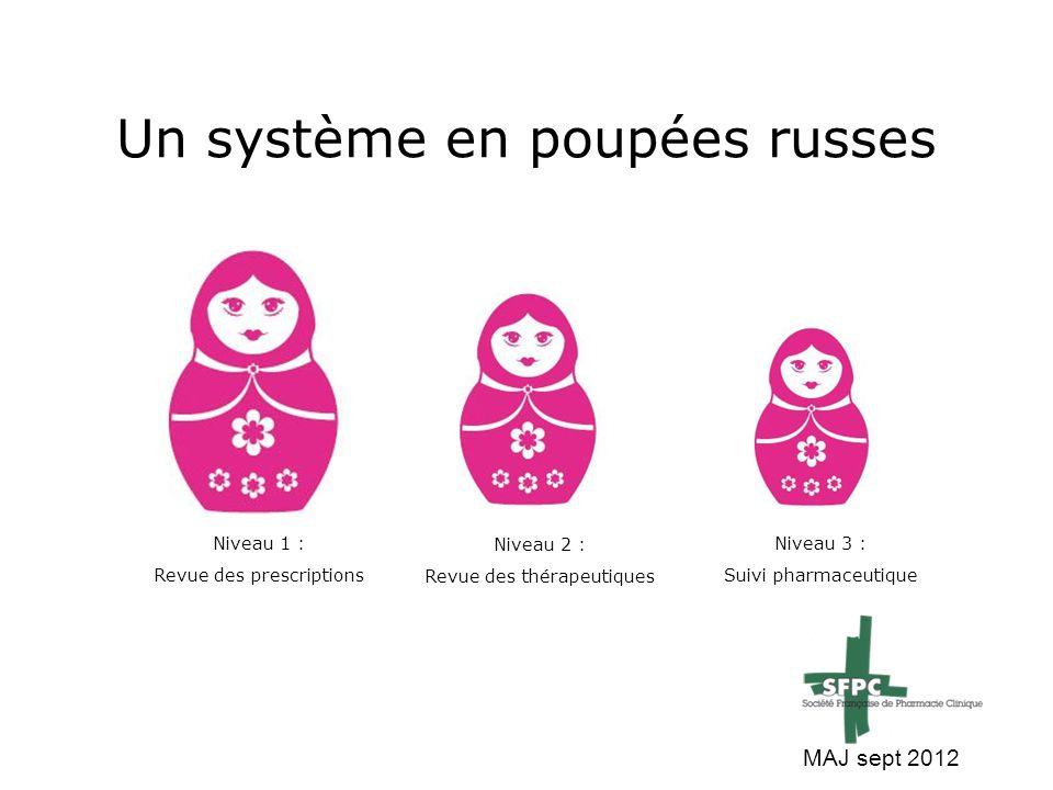 Un système en poupées russes