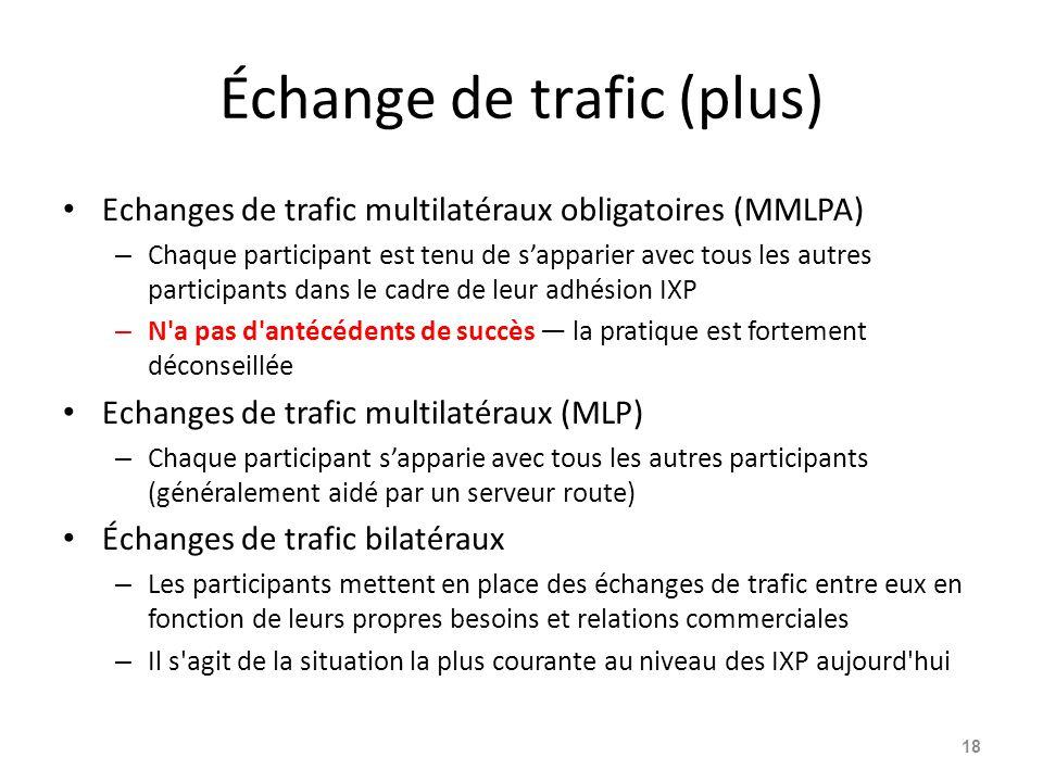 Échange de trafic (plus)