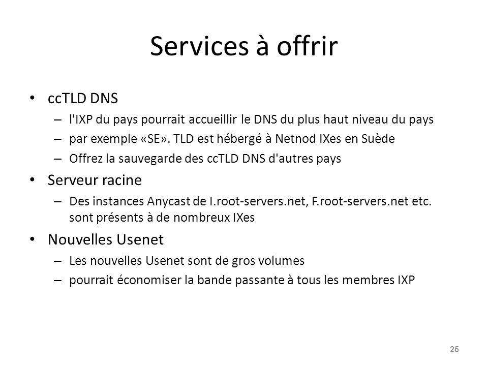 Services à offrir ccTLD DNS Serveur racine Nouvelles Usenet