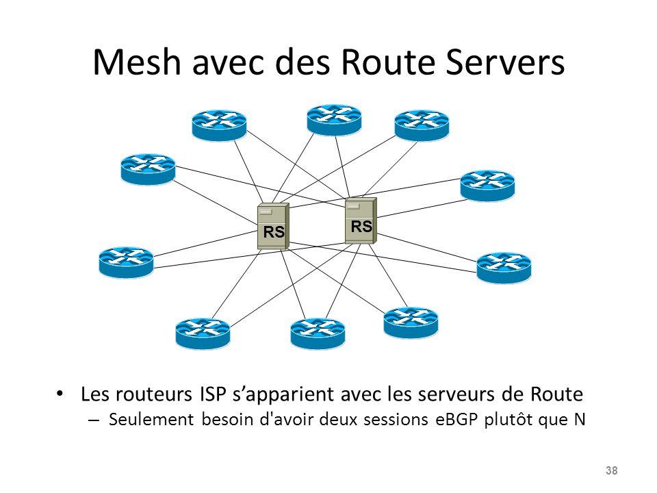 Mesh avec des Route Servers