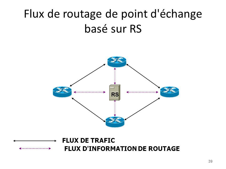 Flux de routage de point d échange basé sur RS