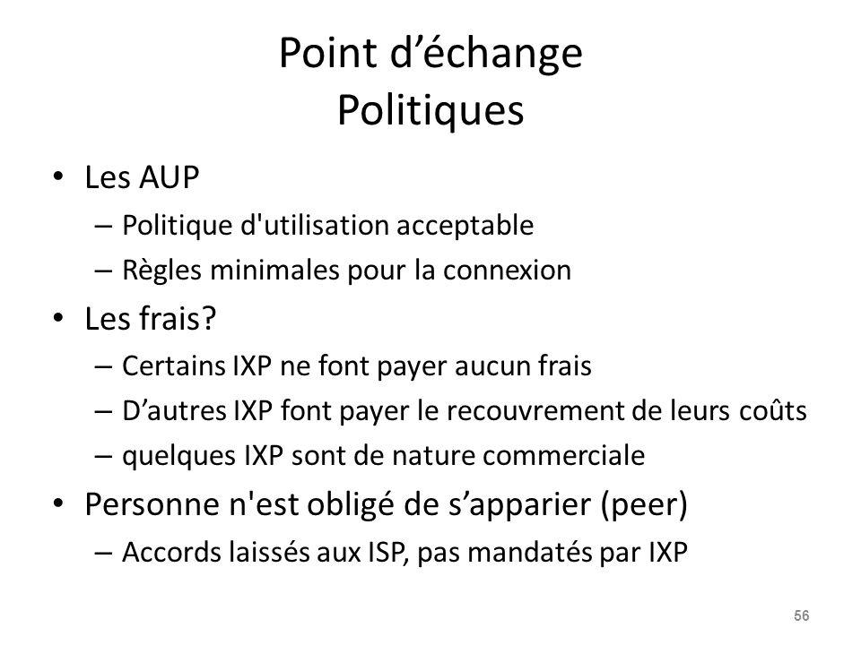 Point d'échange Politiques