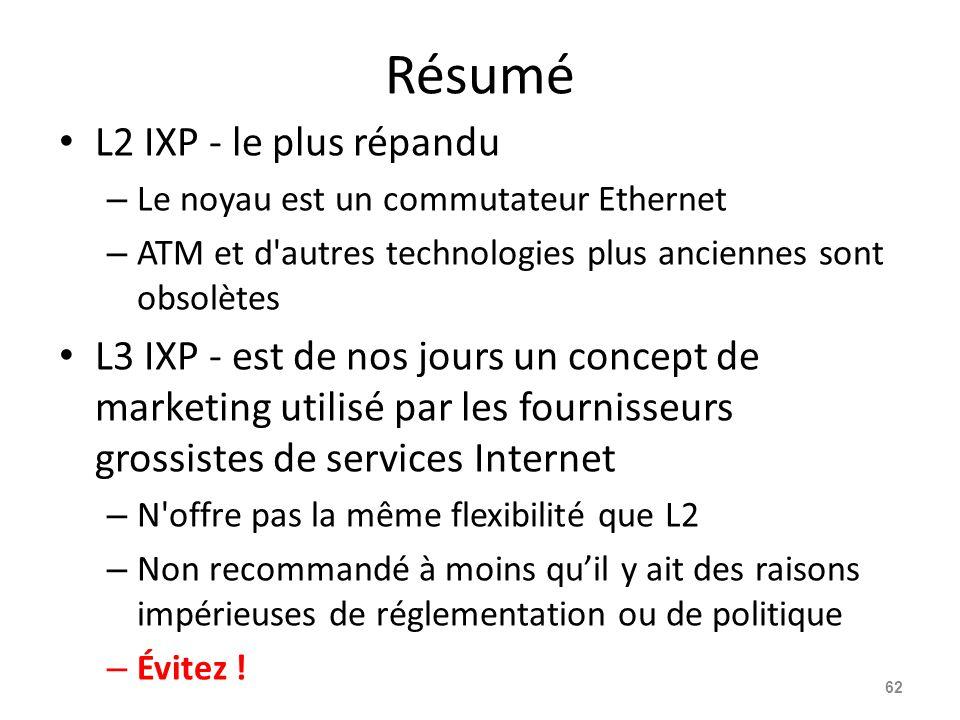Résumé L2 IXP - le plus répandu