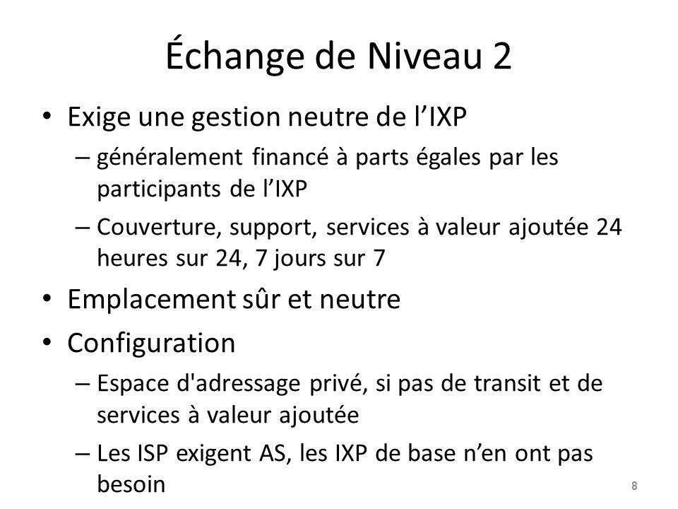 Échange de Niveau 2 Exige une gestion neutre de l'IXP