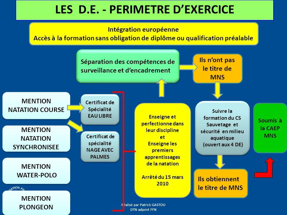LES D.E. - PERIMETRE D'EXERCICE