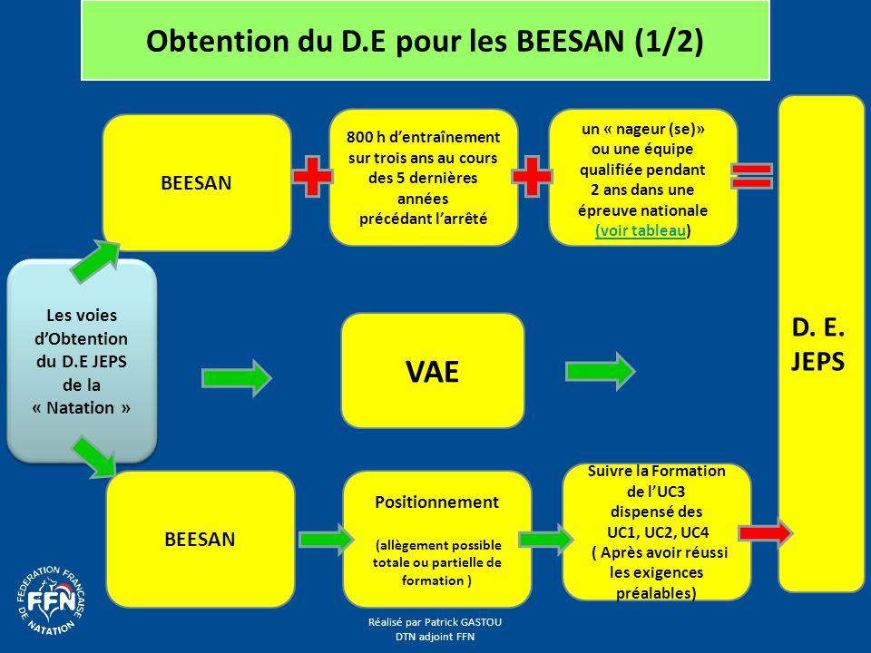 Obtention du D.E pour les BEESAN (1/2) VAE