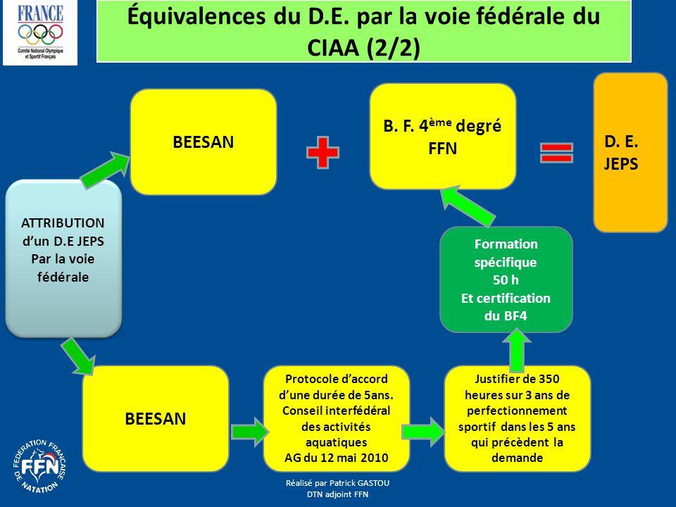 Équivalences du D.E. par la voie fédérale du CIAA (2/2)