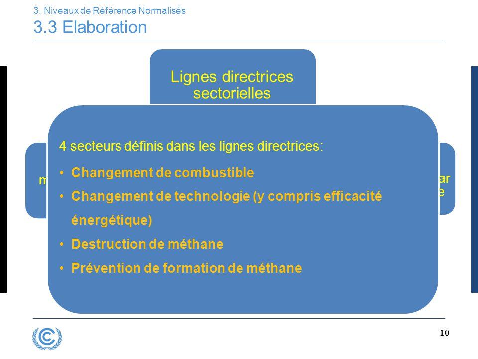 3. Niveaux de Référence Normalisés 3.3 Elaboration