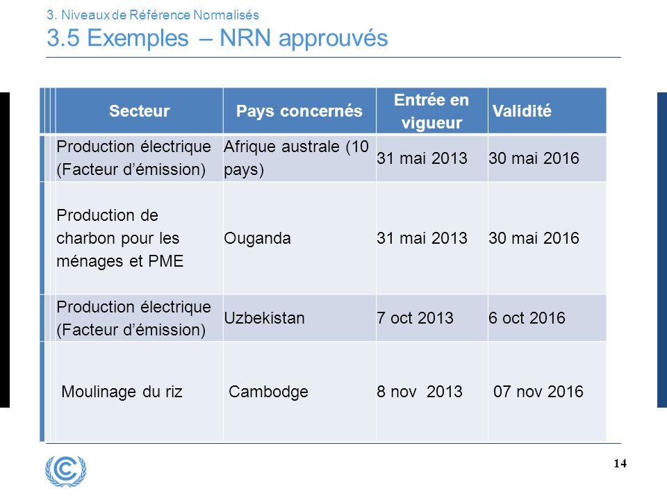3. Niveaux de Référence Normalisés 3.5 Exemples – NRN approuvés