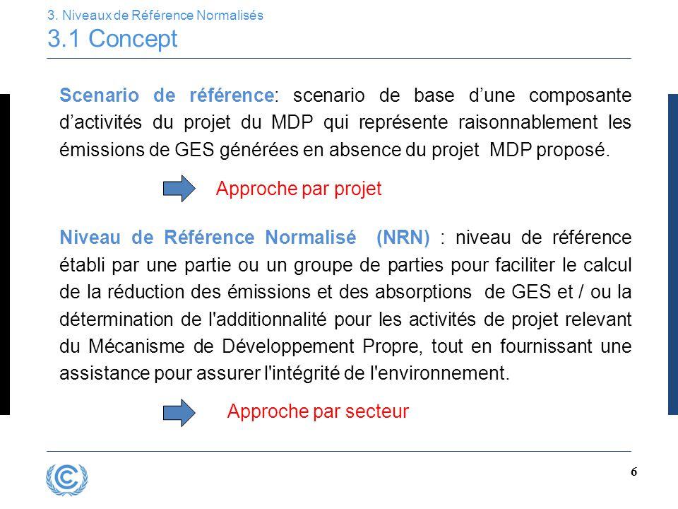 3. Niveaux de Référence Normalisés 3.1 Concept