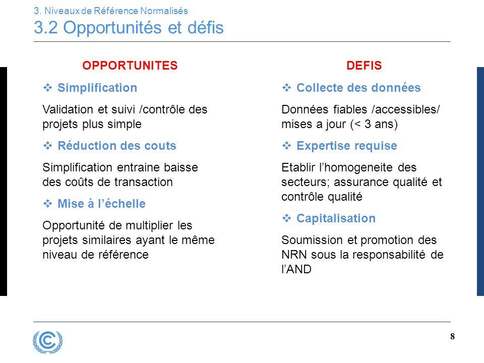 3. Niveaux de Référence Normalisés 3.2 Opportunités et défis