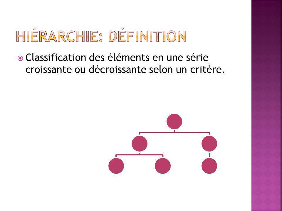 Hiérarchie: définition