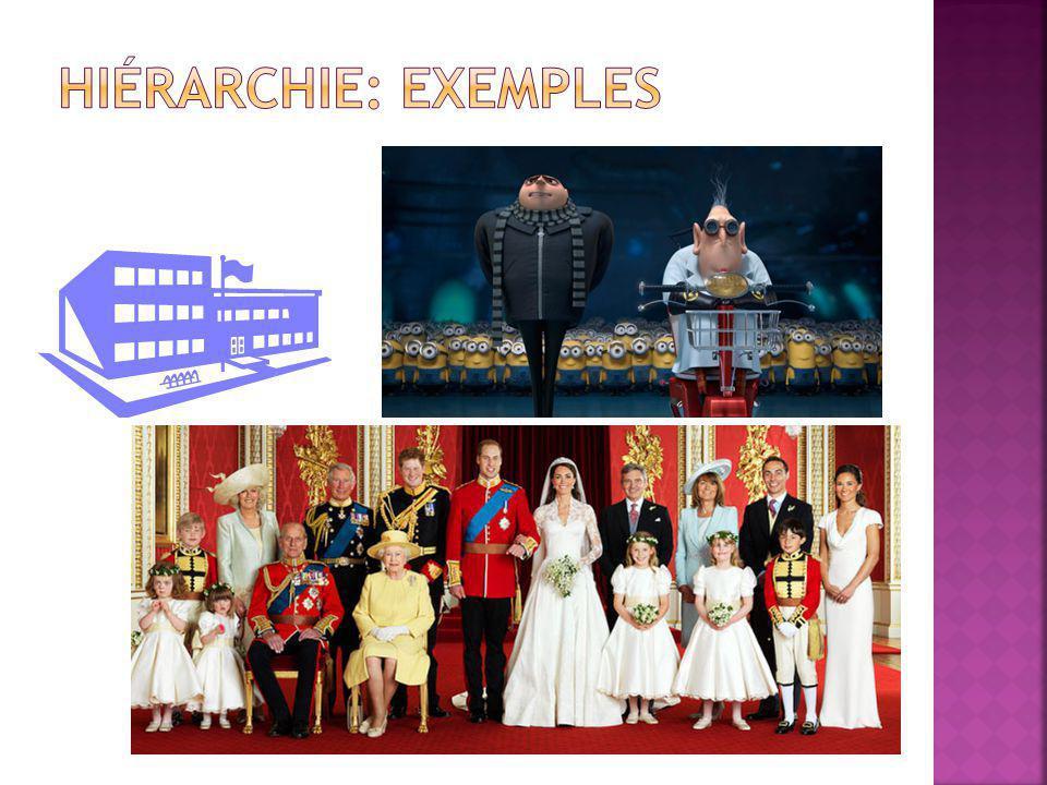 Hiérarchie: exemples