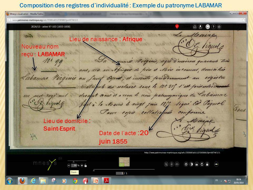 Composition des registres d'individualité : Exemple du patronyme LABAMAR