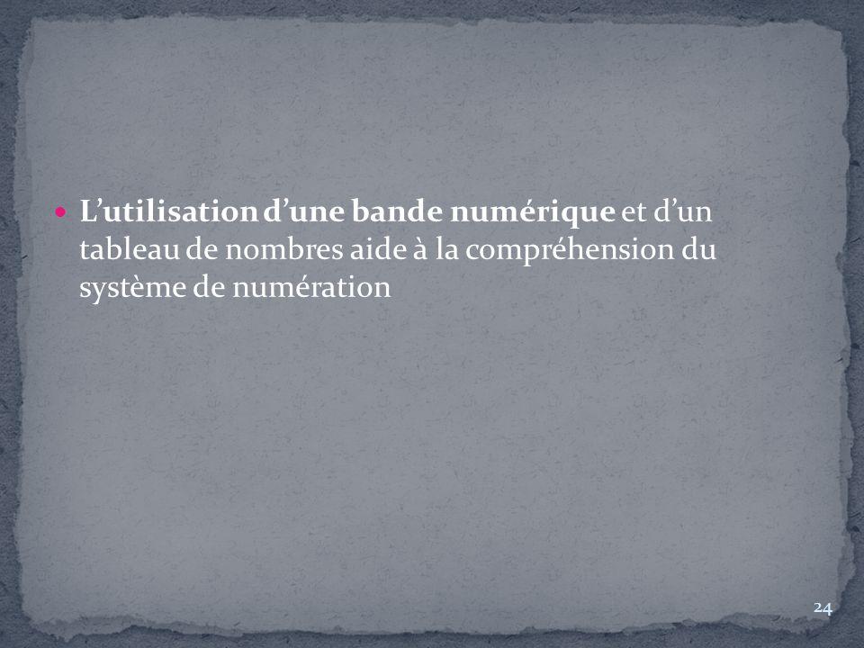 L'utilisation d'une bande numérique et d'un tableau de nombres aide à la compréhension du système de numération