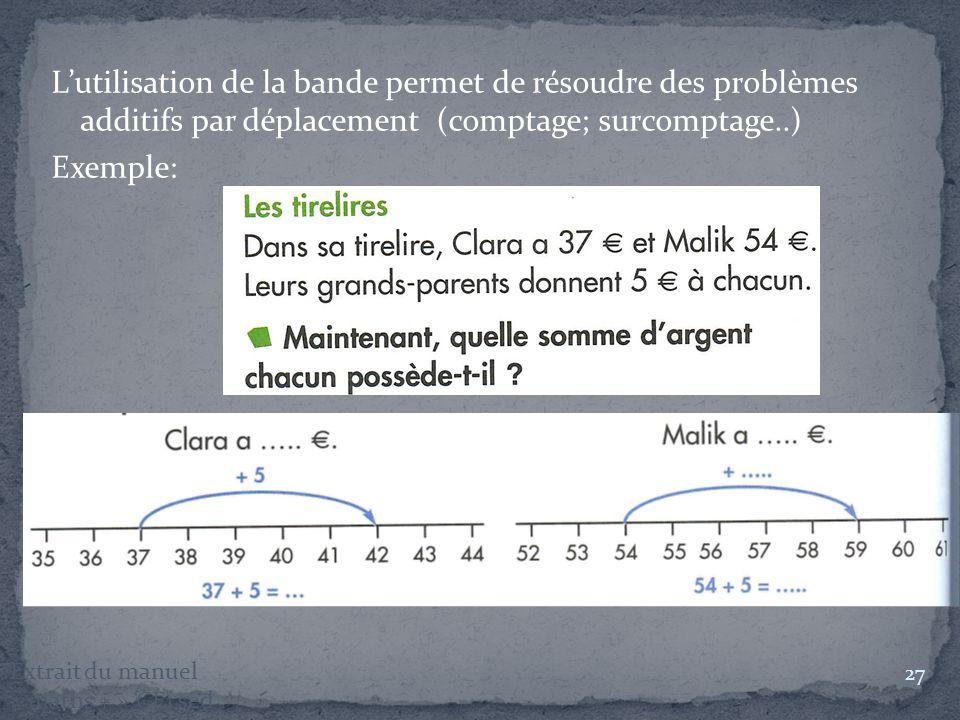 L'utilisation de la bande permet de résoudre des problèmes additifs par déplacement (comptage; surcomptage..)