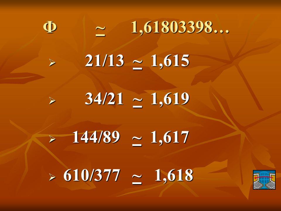 Φ ~ 1,61803398… 21/13 ~ 1,615 34/21 ~ 1,619 144/89 ~ 1,617 610/377 ~ 1,618