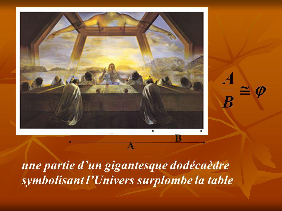 B A une partie d'un gigantesque dodécaèdre symbolisant l'Univers surplombe la table