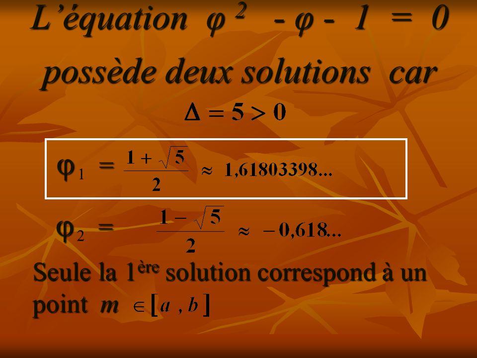 L'équation φ 2 - φ - 1 = 0 possède deux solutions car