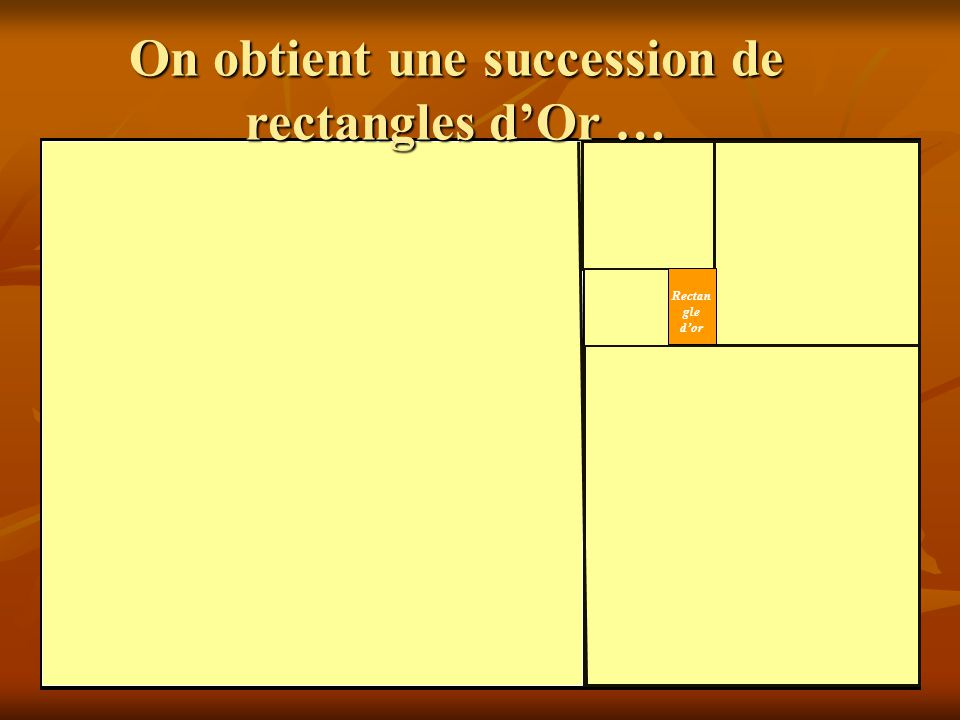 On obtient une succession de rectangles d'Or …