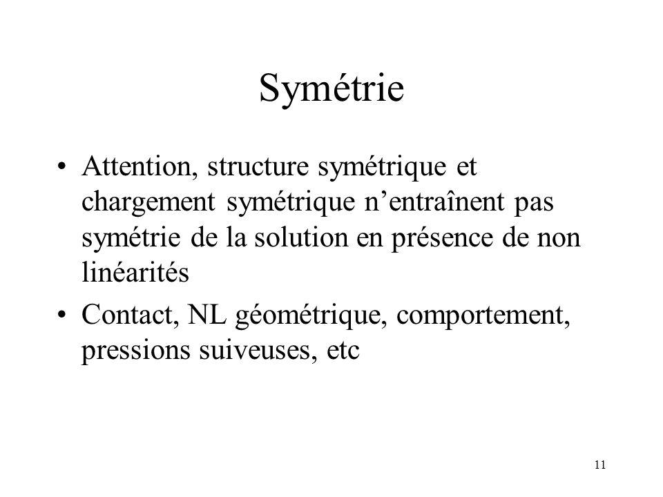 Symétrie Attention, structure symétrique et chargement symétrique n'entraînent pas symétrie de la solution en présence de non linéarités.