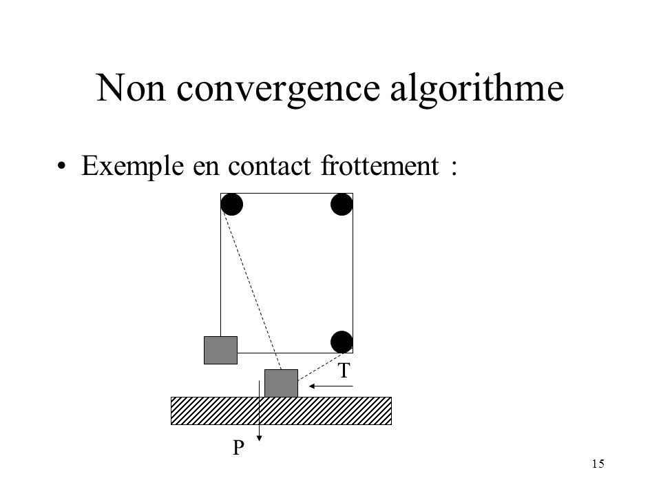 Non convergence algorithme