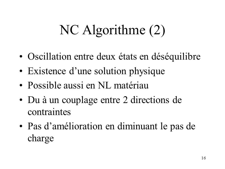 NC Algorithme (2) Oscillation entre deux états en déséquilibre