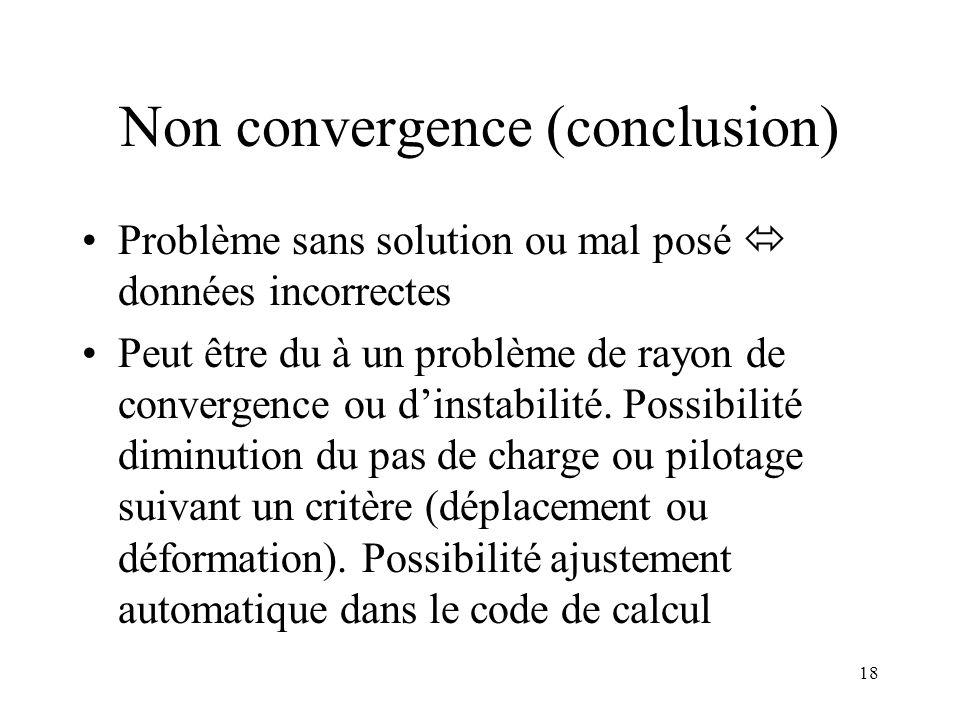 Non convergence (conclusion)