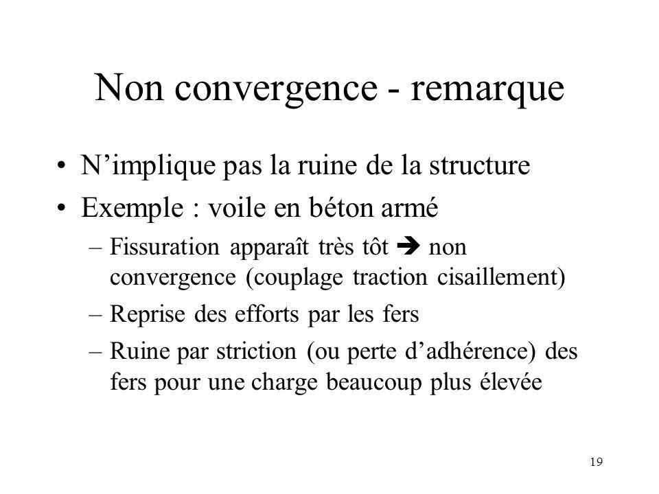 Non convergence - remarque