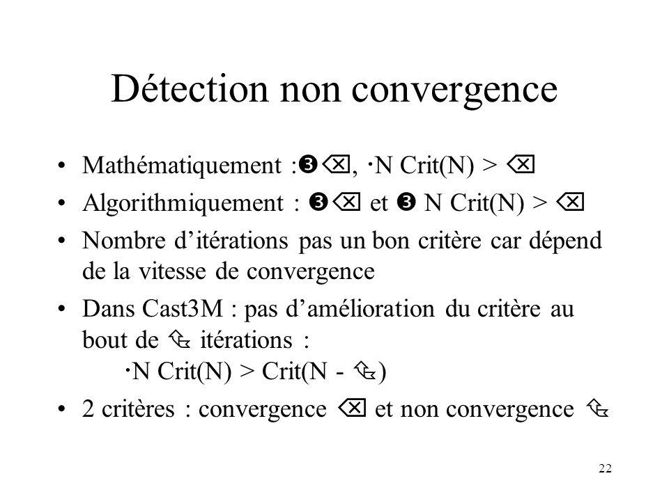 Détection non convergence
