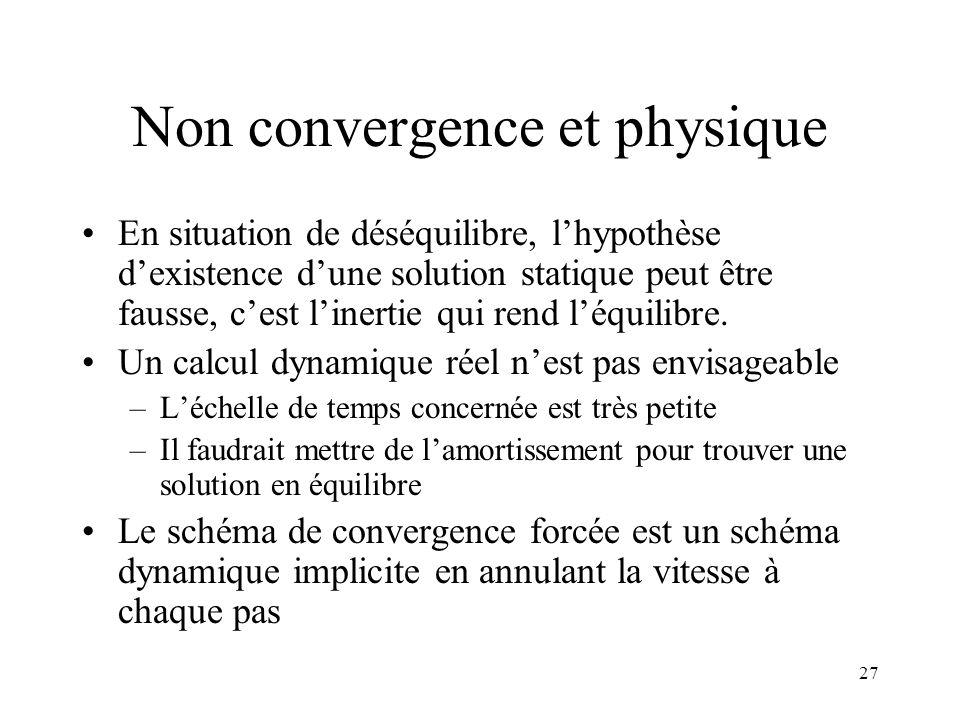 Non convergence et physique