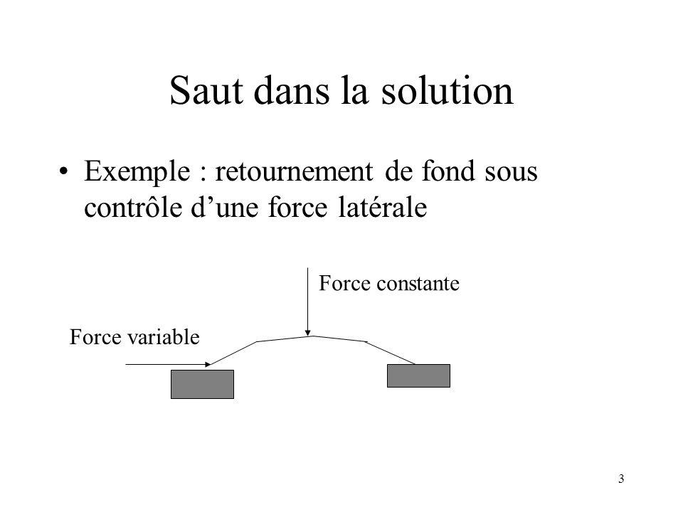 Saut dans la solution Exemple : retournement de fond sous contrôle d'une force latérale. Force constante.