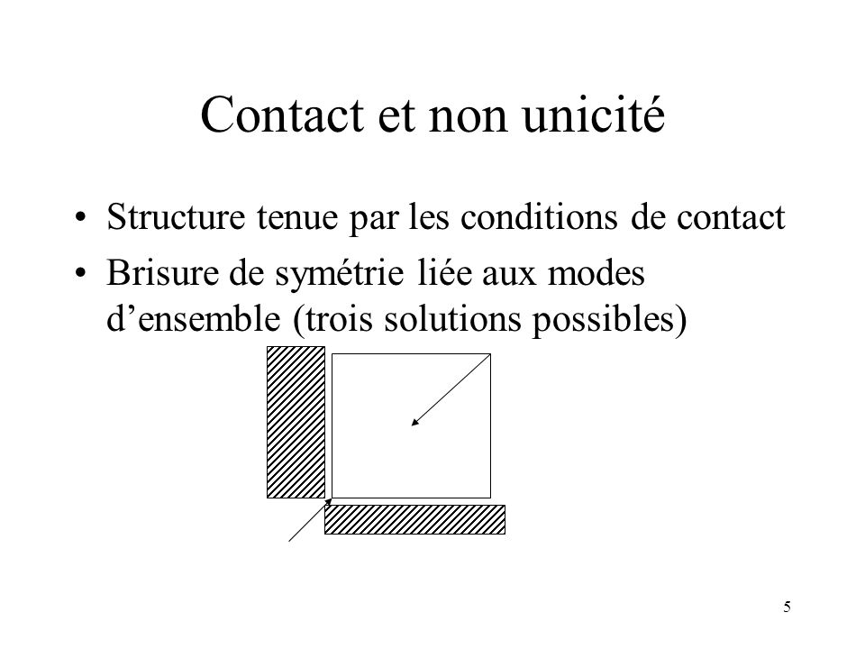 Contact et non unicité Structure tenue par les conditions de contact