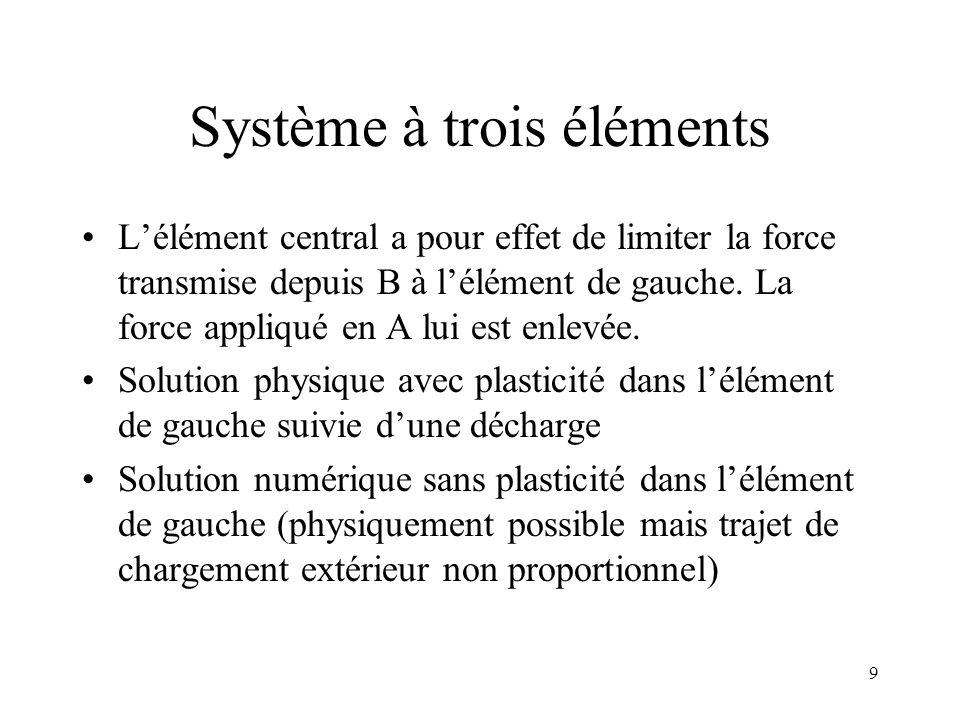 Système à trois éléments