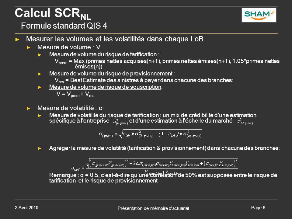 Calcul SCRNL Formule standard QIS 4
