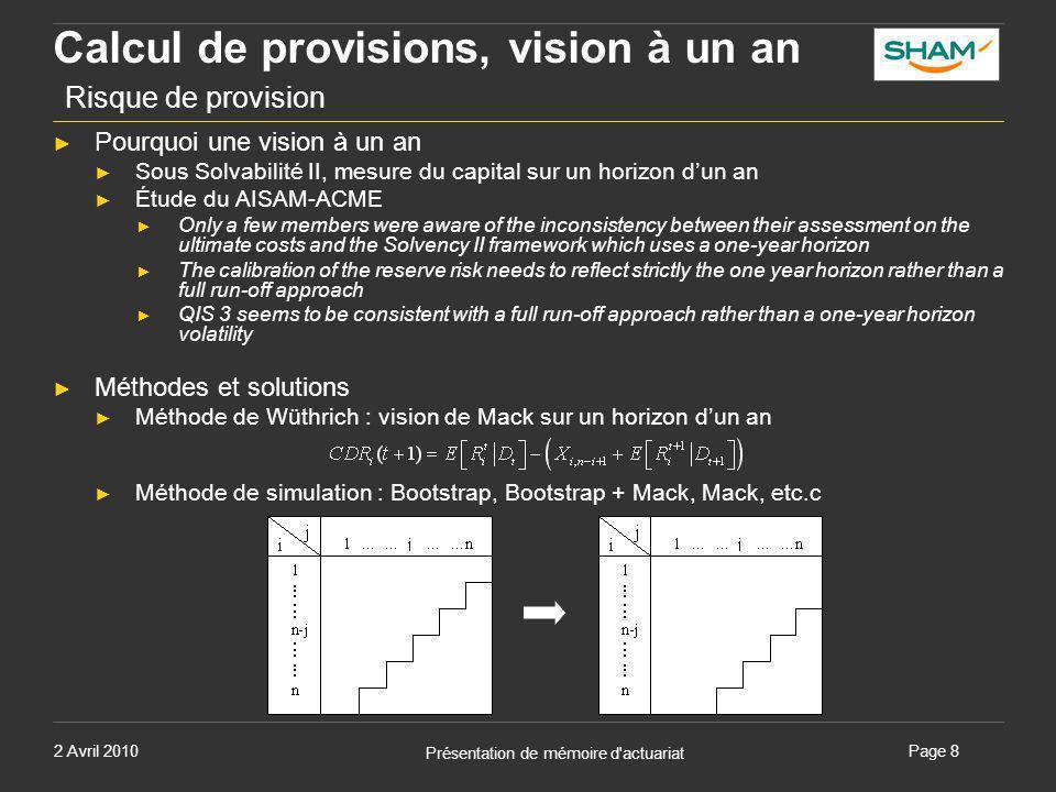 Calcul de provisions, vision à un an Risque de provision