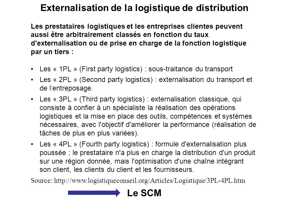 Externalisation de la logistique de distribution