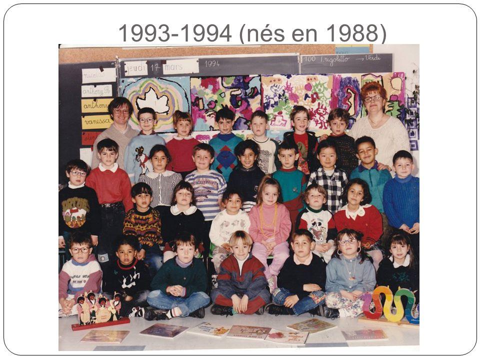 1993-1994 (nés en 1988)
