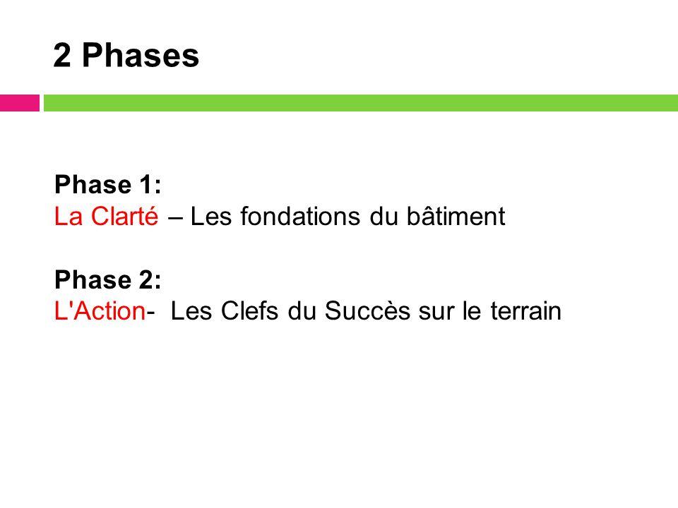 2 Phases Phase 1: La Clarté – Les fondations du bâtiment Phase 2: