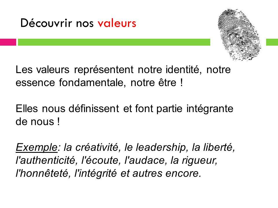 Découvrir nos valeurs Les valeurs représentent notre identité, notre essence fondamentale, notre être !
