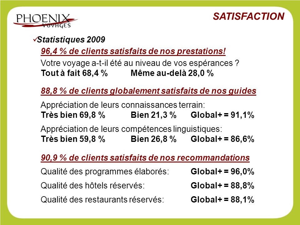 SATISFACTION Statistiques 2009