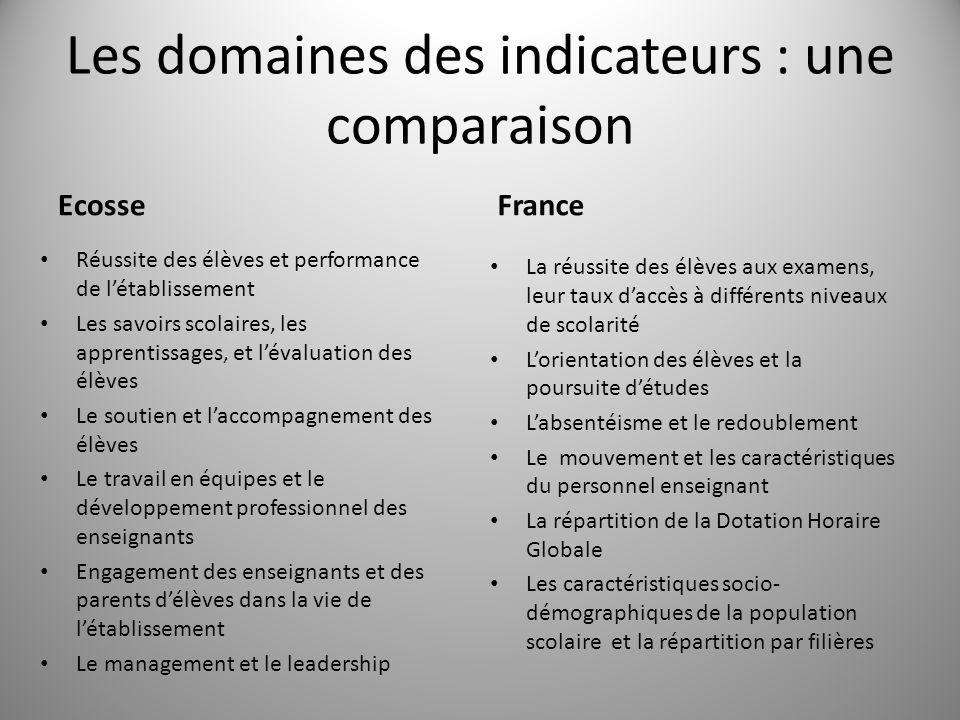 Les domaines des indicateurs : une comparaison