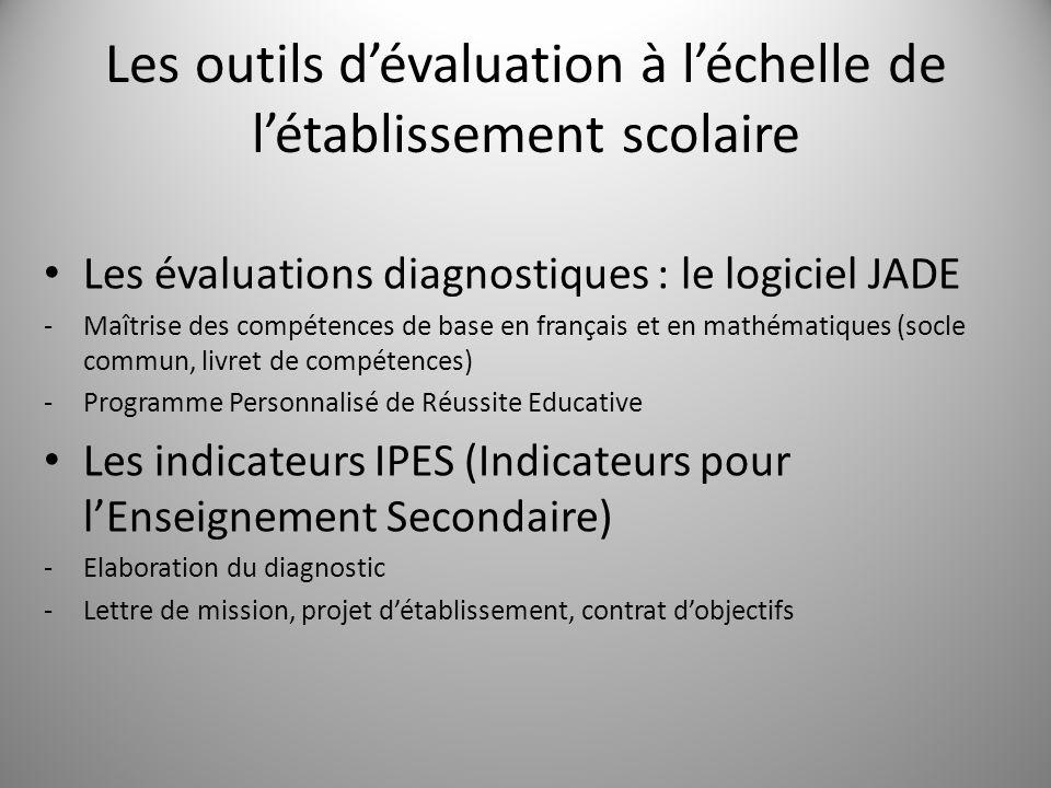 Les outils d'évaluation à l'échelle de l'établissement scolaire