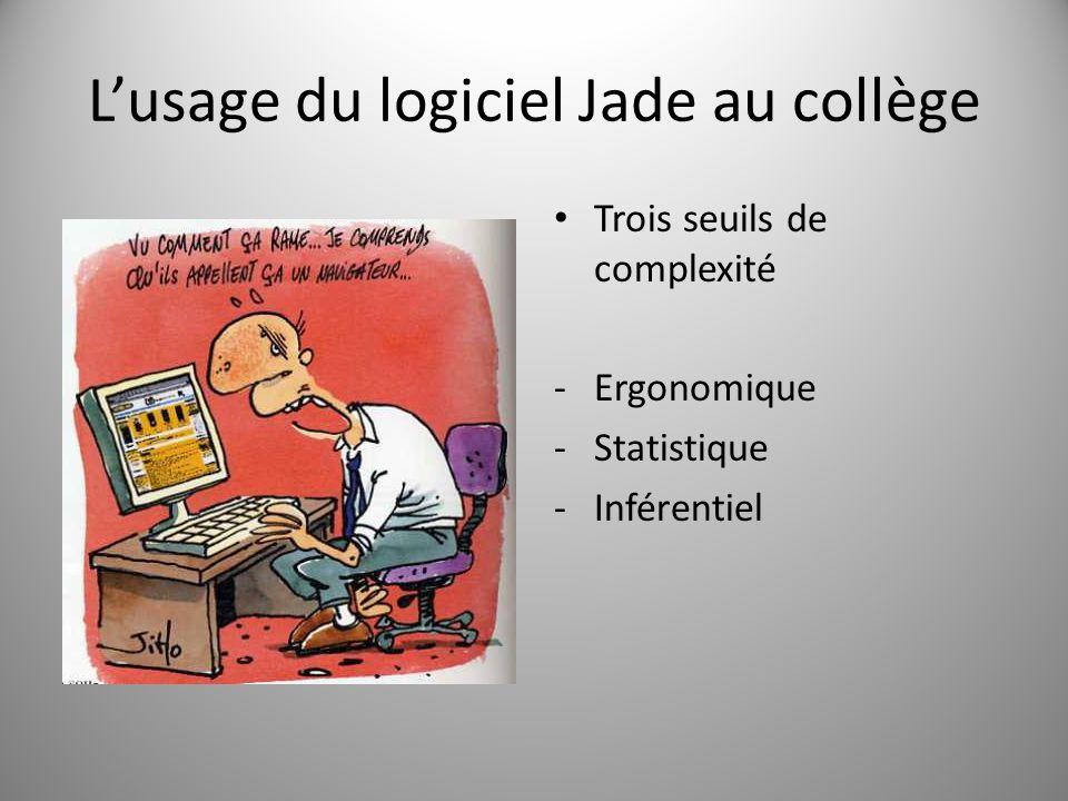 L'usage du logiciel Jade au collège