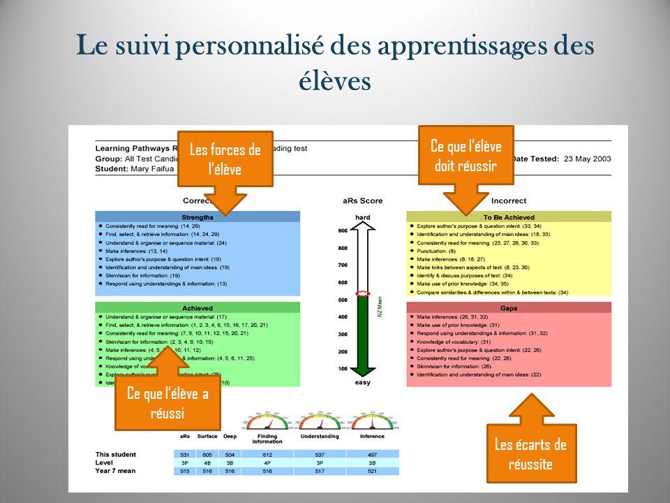 Le suivi personnalisé des apprentissages des élèves