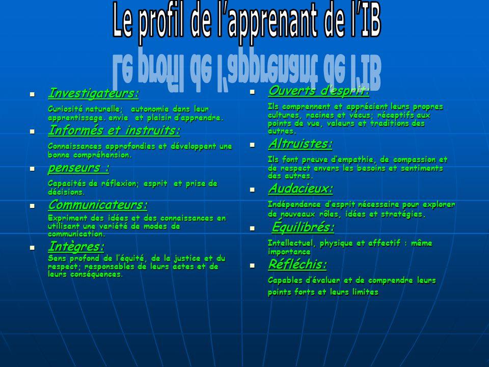 Le profil de l'apprenant de l'IB
