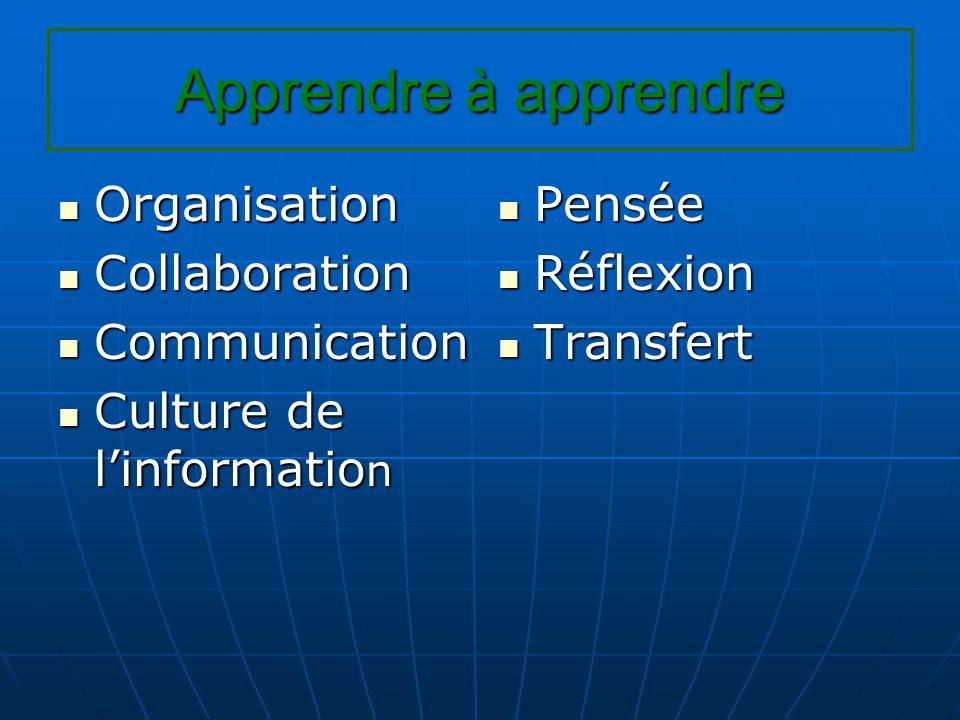 Apprendre à apprendre Organisation Collaboration Communication